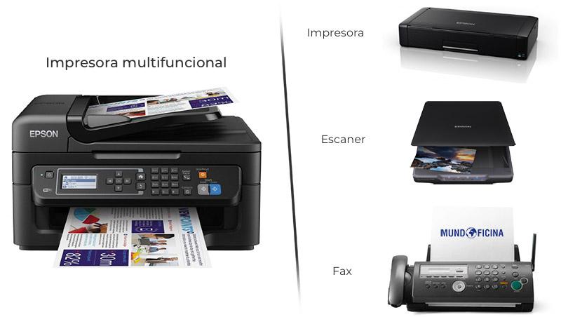 Impresora multifuncional = impresora, escaner, fax y correo electrónico | MundOficina.com